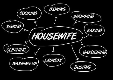 Turkish Housewives