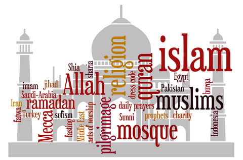 truth or consequences muslim personals The social problems of religion  religion is genuine and worth while if it fosters in the individual an experience in which the sovereignty of truth,.