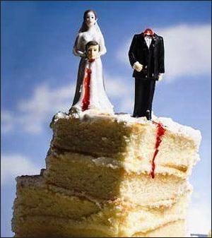 divorce Turkey