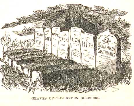 Seven sleeper cave drawing by Mark Twain